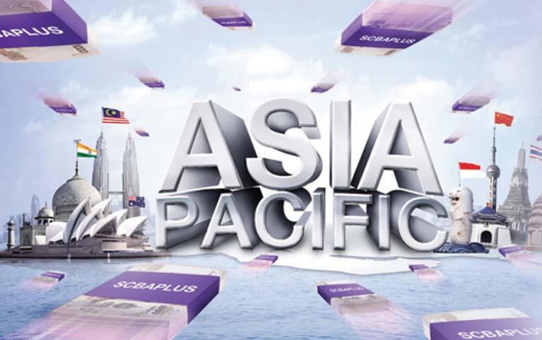 SCB Asia Pacific Income Plus Fund (Not for Retail Investors) (Accumulation)